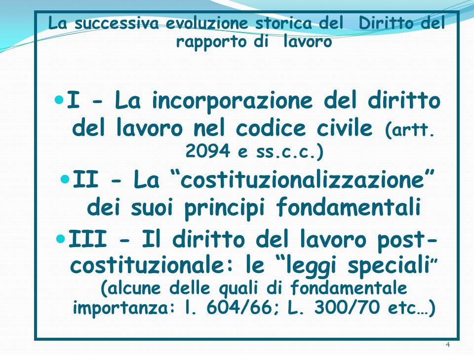 La successiva evoluzione storica del Diritto del rapporto di lavoro I - La incorporazione del diritto del lavoro nel codice civile (artt. 2094 e ss.c.