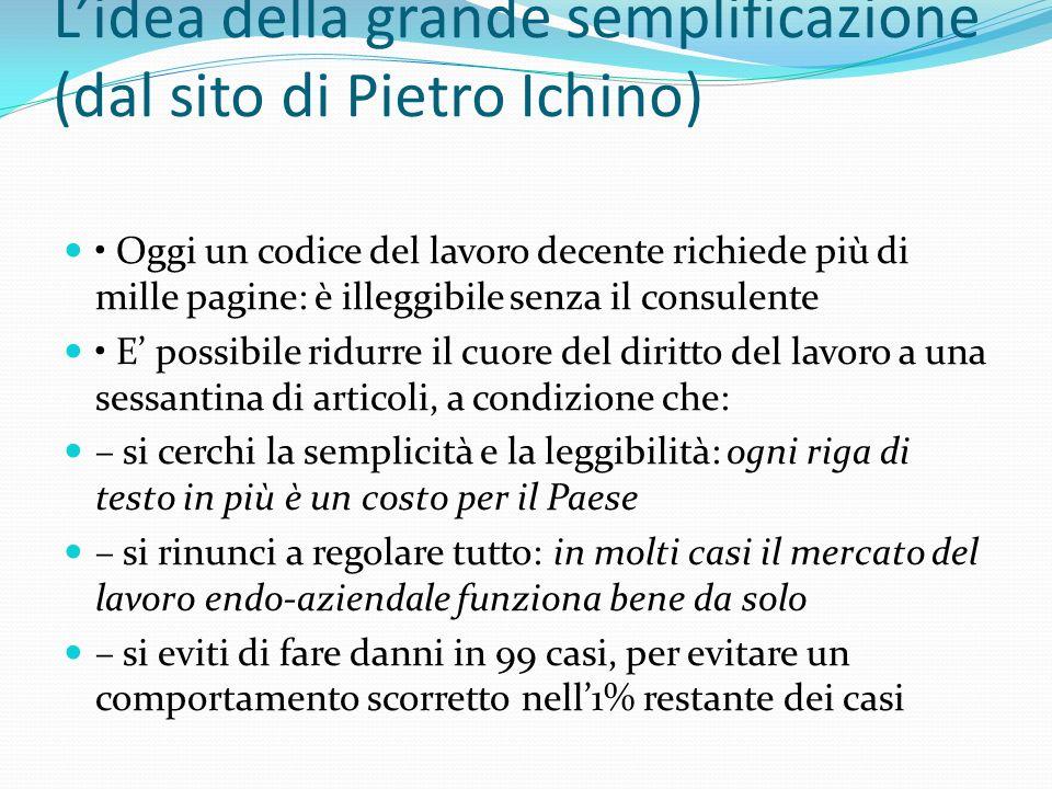 Lidea della grande semplificazione (dal sito di Pietro Ichino) Oggi un codice del lavoro decente richiede più di mille pagine: è illeggibile senza il
