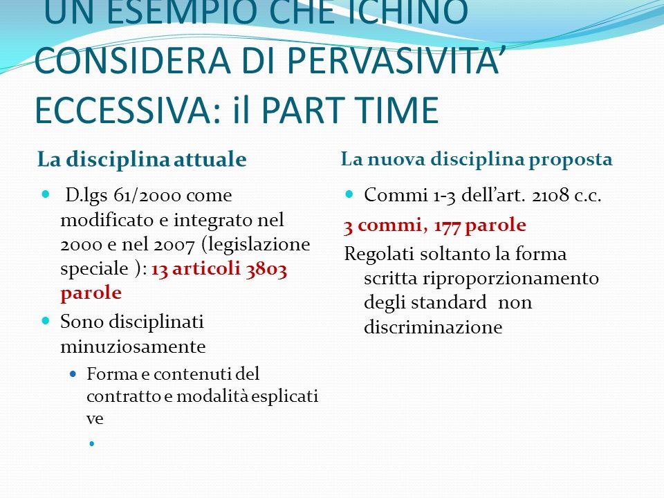 UN ESEMPIO CHE ICHINO CONSIDERA DI PERVASIVITA ECCESSIVA: il PART TIME La disciplina attuale La nuova disciplina proposta D.lgs 61/2000 come modificat