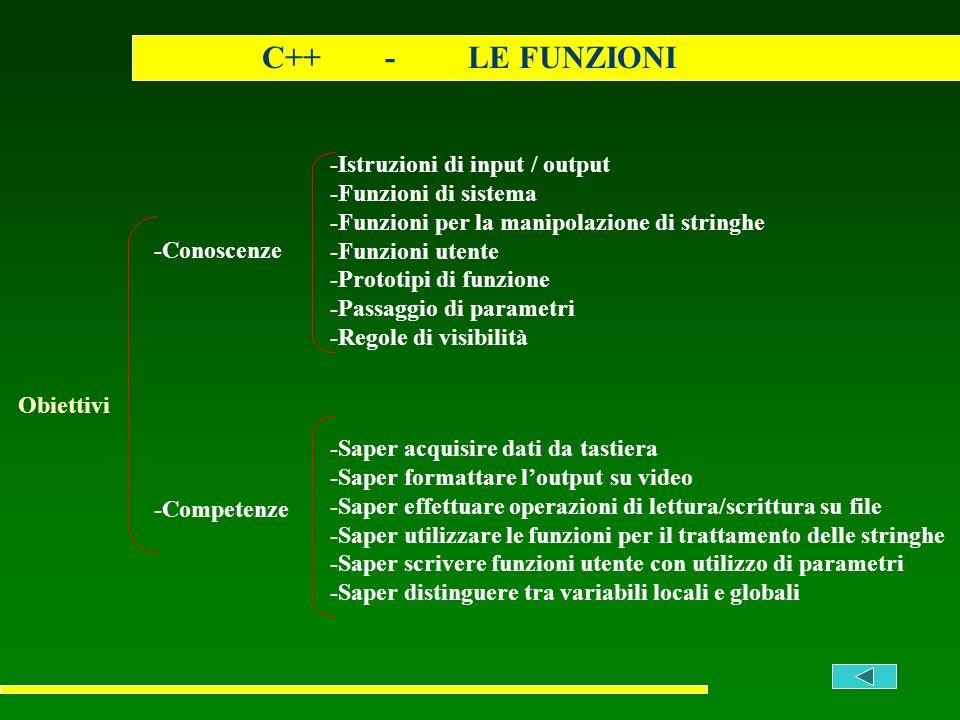 C++ - LE FUNZIONI Obiettivi -Conoscenze -Competenze -Istruzioni di input / output -Funzioni di sistema -Funzioni per la manipolazione di stringhe -Fun