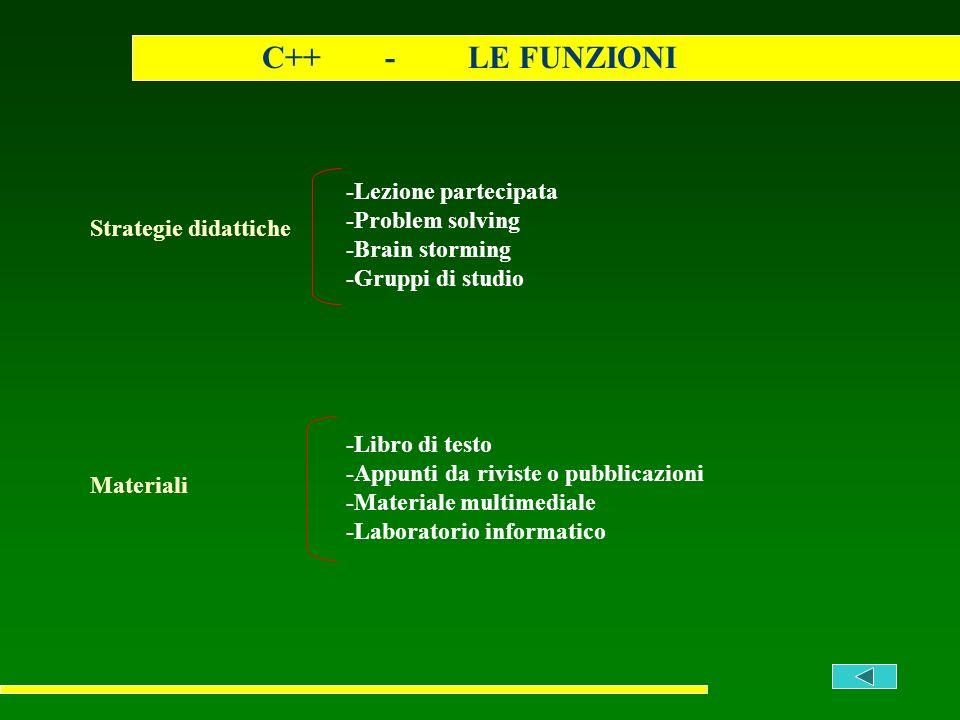 C++ - LE FUNZIONI Strategie didattiche -Lezione partecipata -Problem solving -Brain storming -Gruppi di studio Materiali -Libro di testo -Appunti da r
