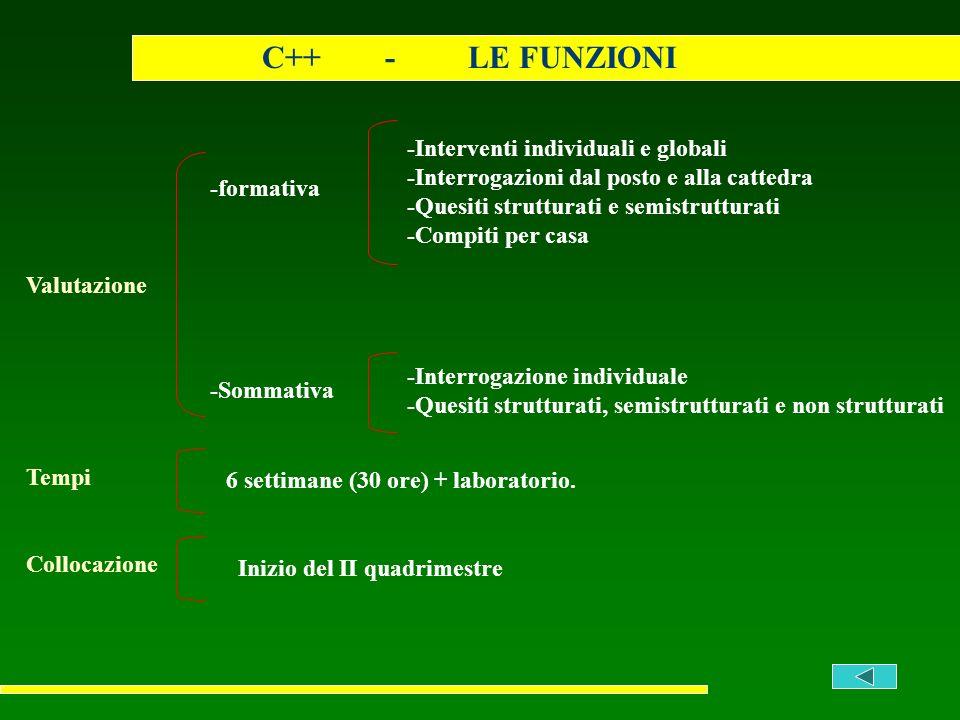 C++ - LE FUNZIONI Valutazione -formativa -Sommativa -Interventi individuali e globali -Interrogazioni dal posto e alla cattedra -Quesiti strutturati e