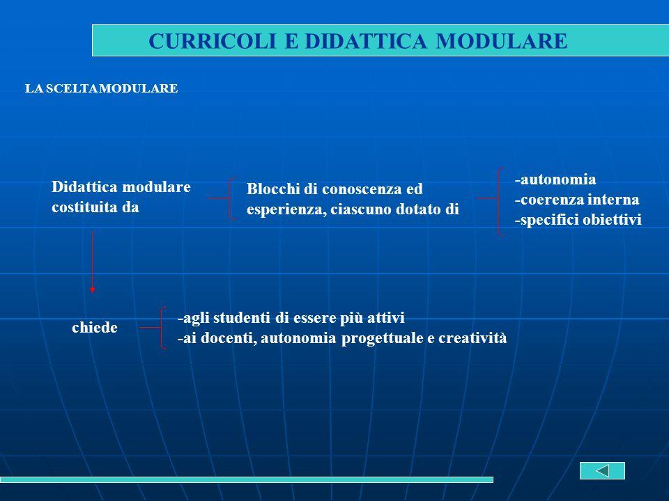 LA SCELTA MODULARE Didattica modulare costituita da Blocchi di conoscenza ed esperienza, ciascuno dotato di chiede -autonomia -coerenza interna -speci