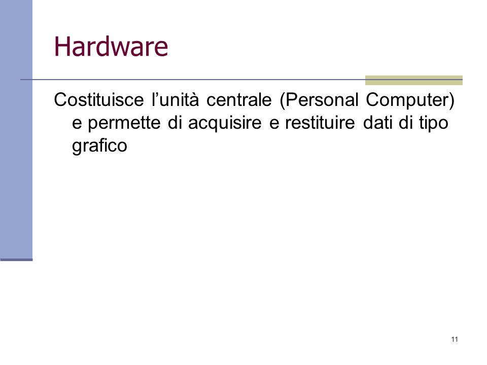 11 Hardware Costituisce lunità centrale (Personal Computer) e permette di acquisire e restituire dati di tipo grafico