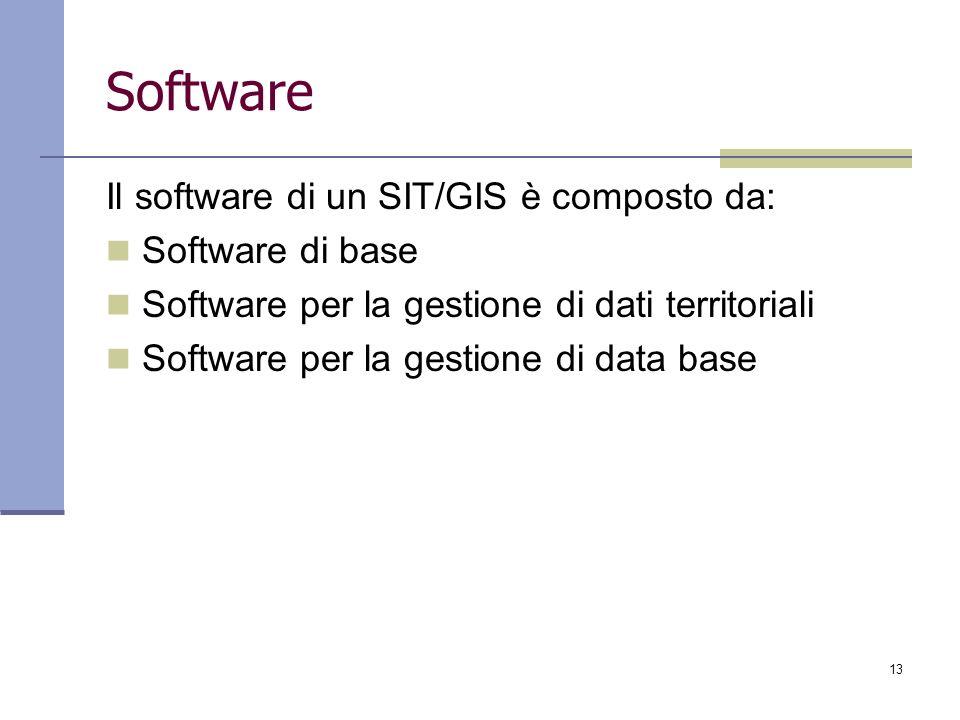 13 Software Il software di un SIT/GIS è composto da: Software di base Software per la gestione di dati territoriali Software per la gestione di data b