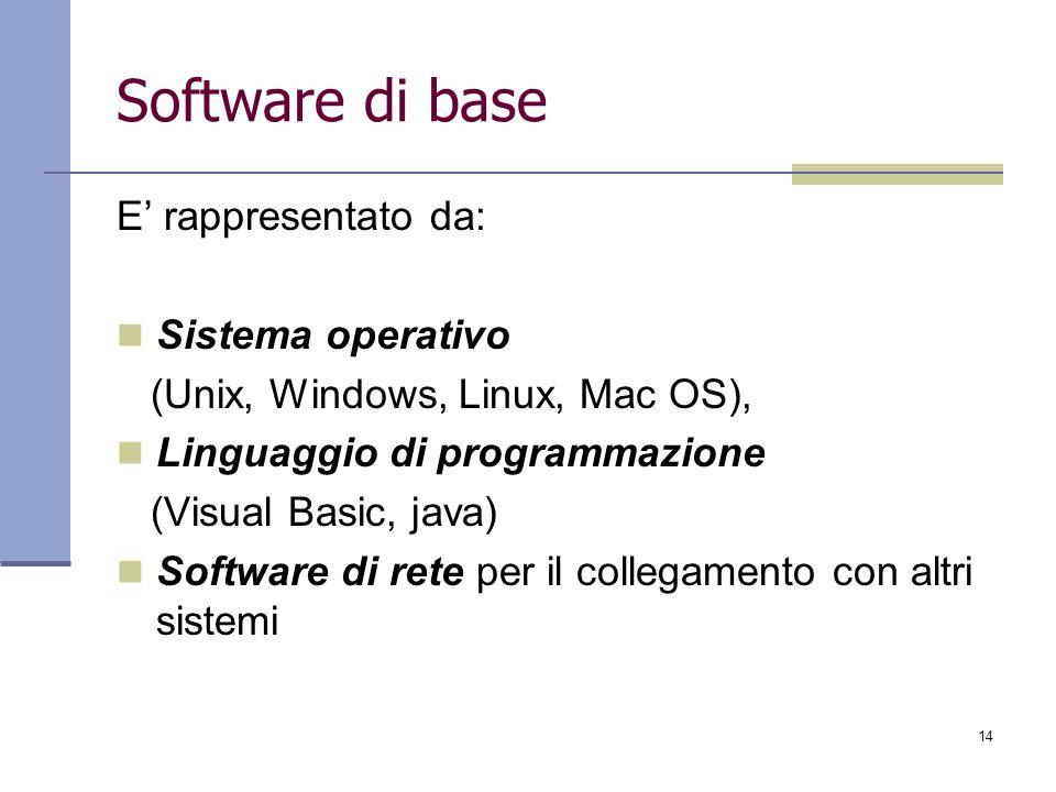 14 Software di base E rappresentato da: Sistema operativo (Unix, Windows, Linux, Mac OS), Linguaggio di programmazione (Visual Basic, java) Software d