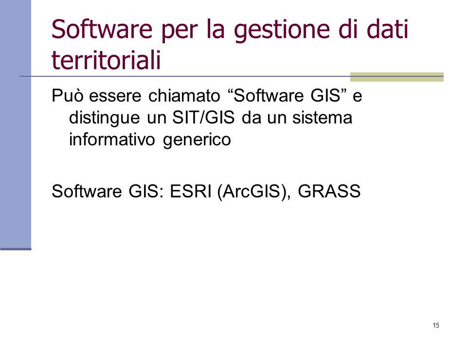 15 Software per la gestione di dati territoriali Può essere chiamato Software GIS e distingue un SIT/GIS da un sistema informativo generico Software G