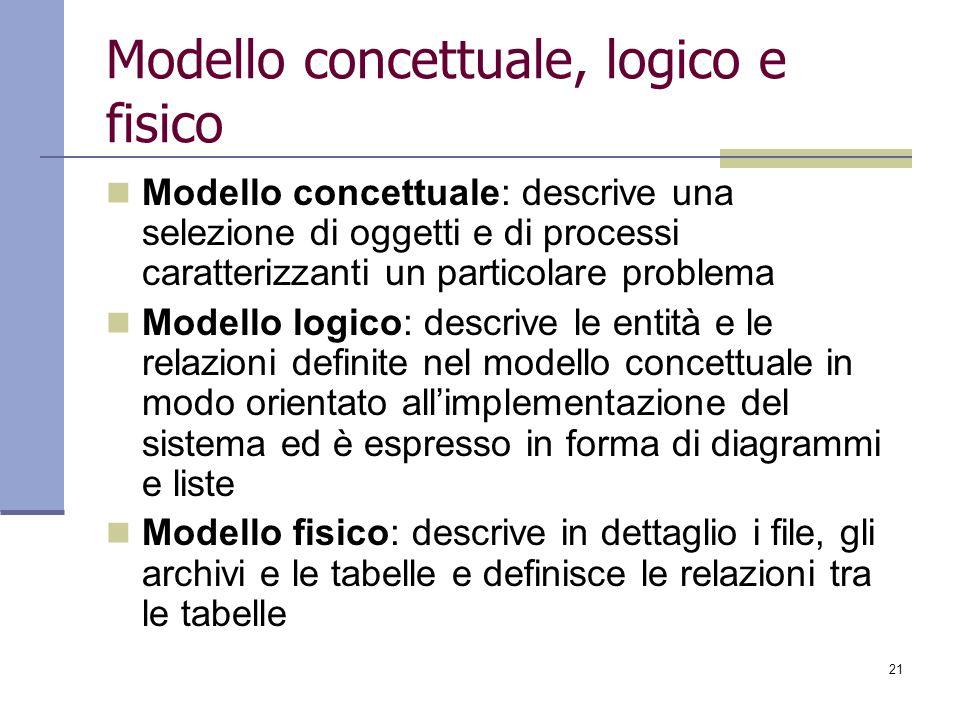 21 Modello concettuale, logico e fisico Modello concettuale: descrive una selezione di oggetti e di processi caratterizzanti un particolare problema M
