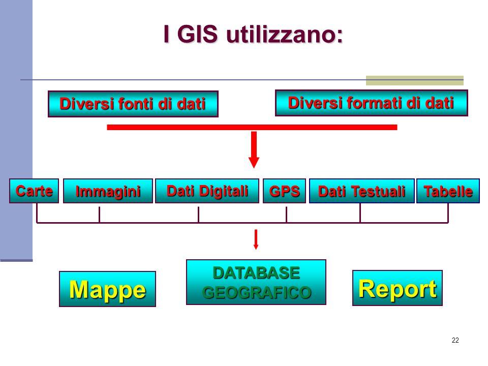 22 I GIS utilizzano: Diversi fonti di dati Diversi formati di dati CarteImmagini Dati Digitali GPS Dati Testuali Tabelle DATABASE GEOGRAFICO Report Ma