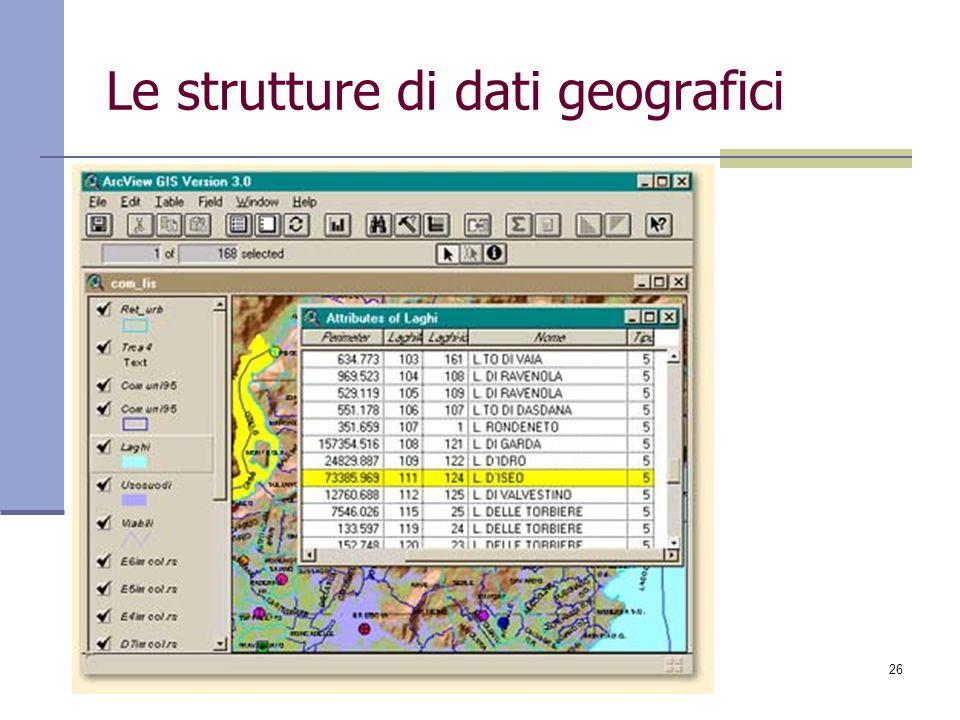 26 Le strutture di dati geografici