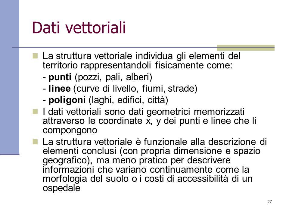 27 Dati vettoriali La struttura vettoriale individua gli elementi del territorio rappresentandoli fisicamente come: - punti (pozzi, pali, alberi) - li