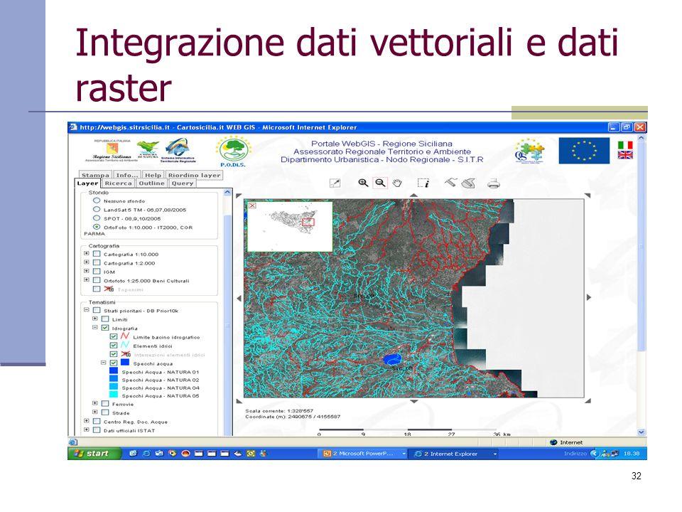 32 Integrazione dati vettoriali e dati raster