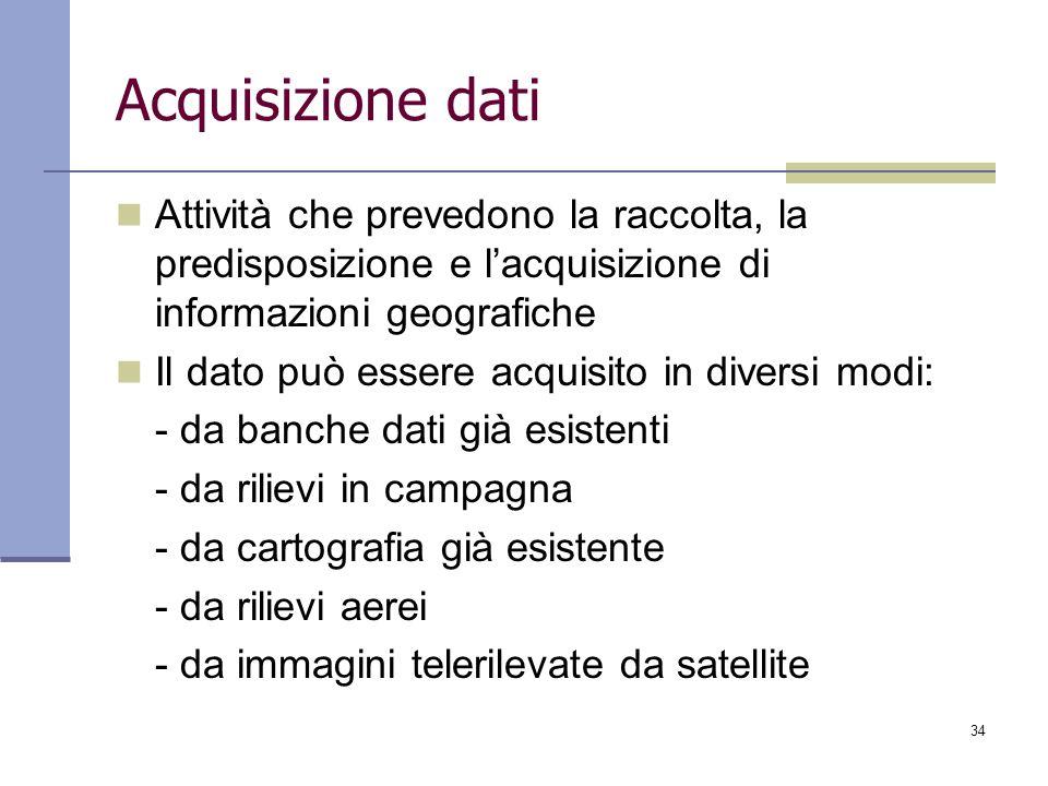 34 Acquisizione dati Attività che prevedono la raccolta, la predisposizione e lacquisizione di informazioni geografiche Il dato può essere acquisito i