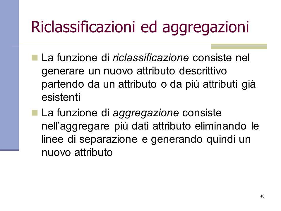 40 Riclassificazioni ed aggregazioni La funzione di riclassificazione consiste nel generare un nuovo attributo descrittivo partendo da un attributo o