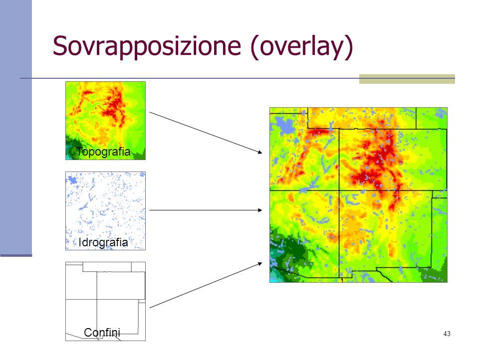 43 Sovrapposizione (overlay) Topografia Idrografia Confini