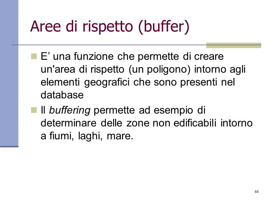 44 Aree di rispetto (buffer) E una funzione che permette di creare un'area di rispetto (un poligono) intorno agli elementi geografici che sono present