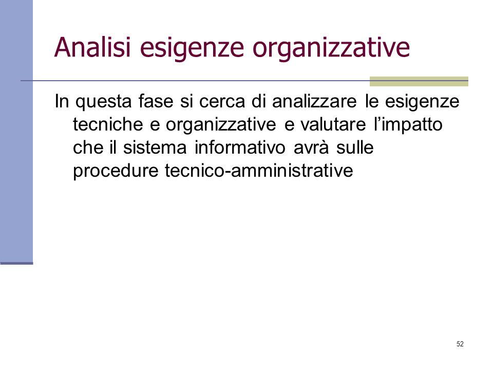52 Analisi esigenze organizzative In questa fase si cerca di analizzare le esigenze tecniche e organizzative e valutare limpatto che il sistema inform