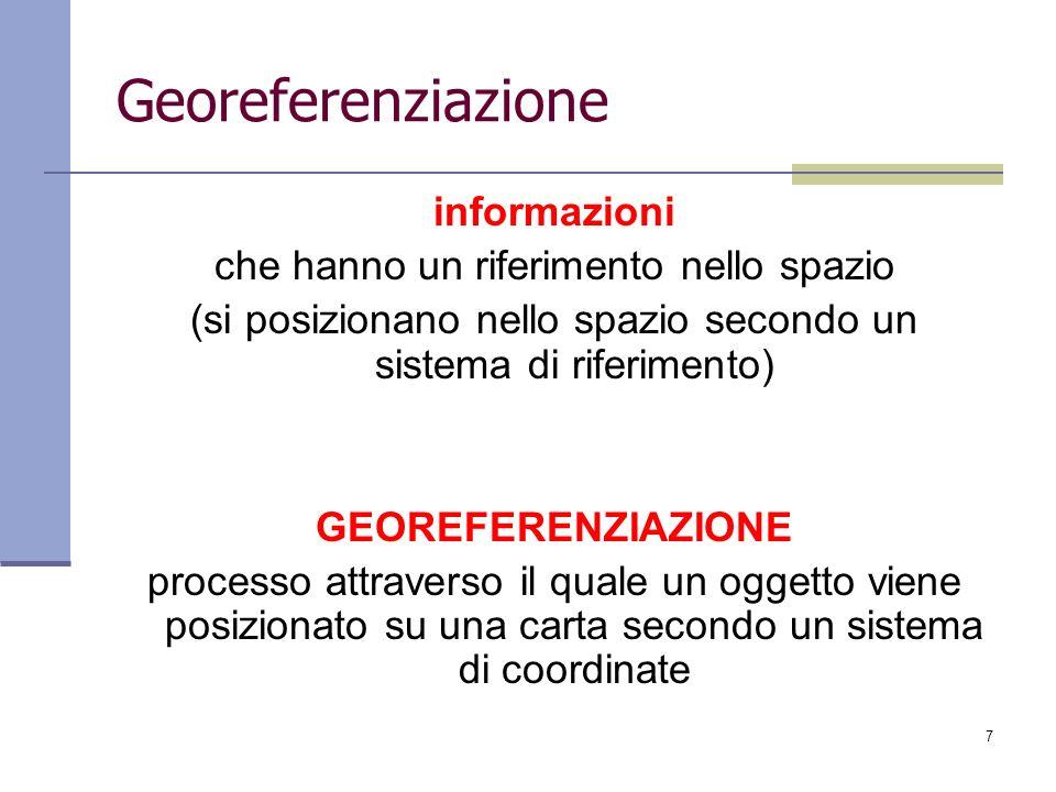 7 Georeferenziazione informazioni che hanno un riferimento nello spazio (si posizionano nello spazio secondo un sistema di riferimento) GEOREFERENZIAZ