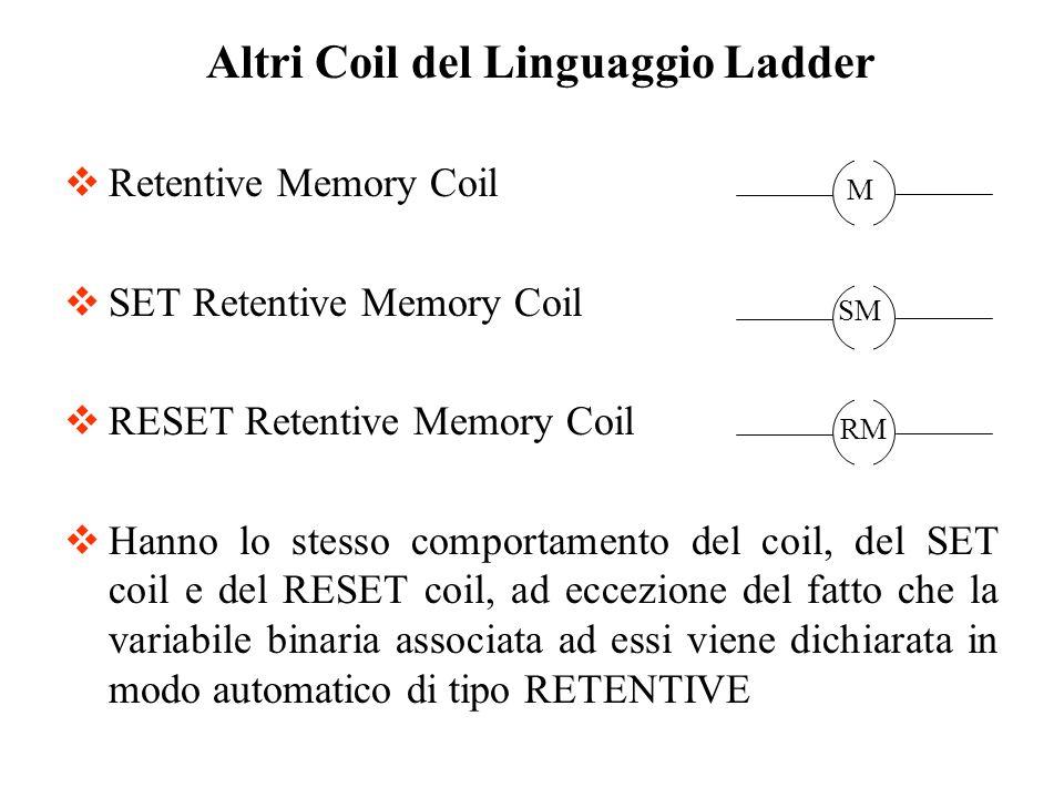 Retentive Memory Coil SET Retentive Memory Coil RESET Retentive Memory Coil Hanno lo stesso comportamento del coil, del SET coil e del RESET coil, ad