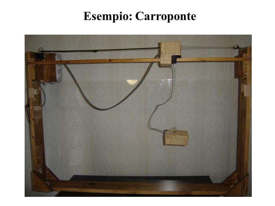 Esempio: Carroponte