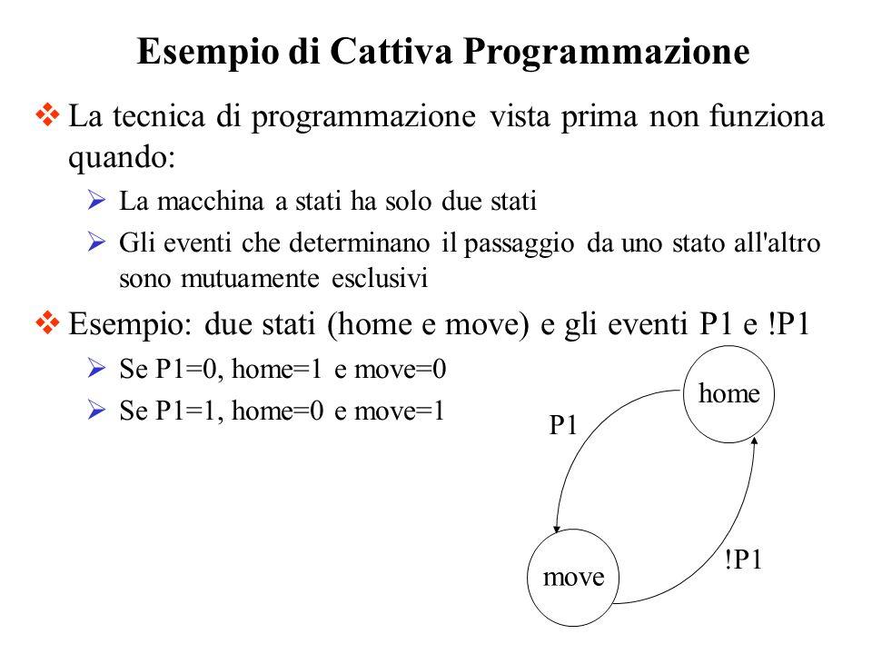 La tecnica di programmazione vista prima non funziona quando: La macchina a stati ha solo due stati Gli eventi che determinano il passaggio da uno sta