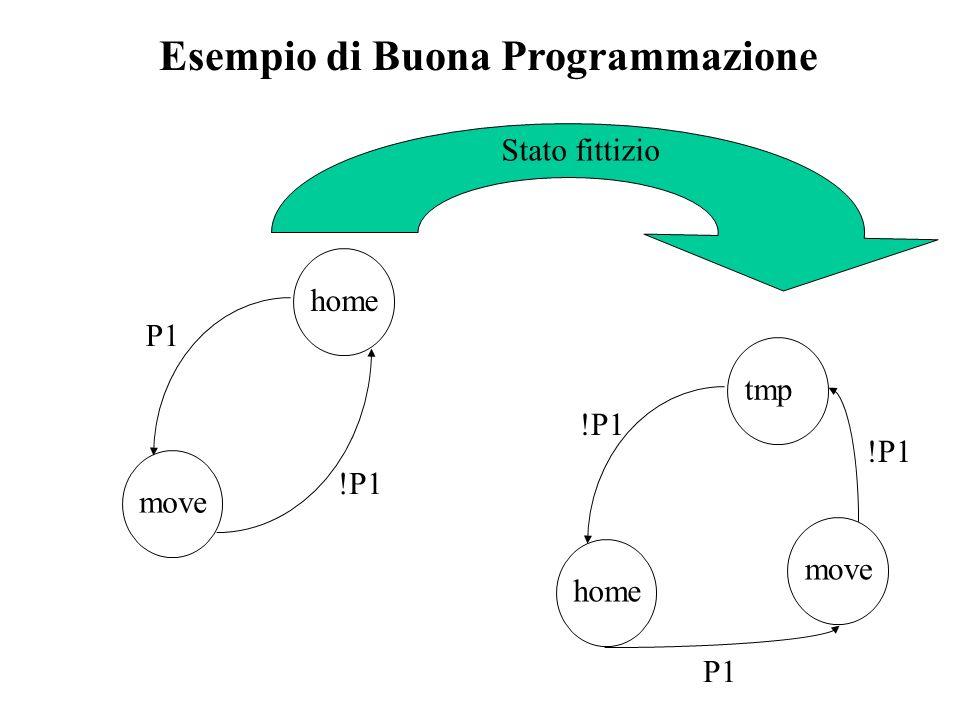 Esempio di Buona Programmazione tmp home !P1 P1 move !P1 home move P1 !P1 Stato fittizio