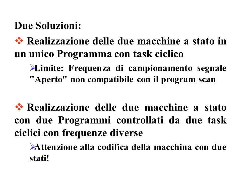 Due Soluzioni: Realizzazione delle due macchine a stato in un unico Programma con task ciclico Limite: Frequenza di campionamento segnale
