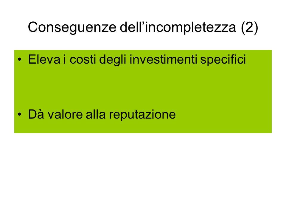 Conseguenze dellincompletezza (2) Eleva i costi degli investimenti specifici Dà valore alla reputazione