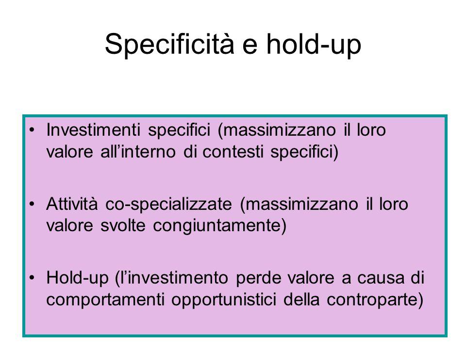 Specificità e hold-up Investimenti specifici (massimizzano il loro valore allinterno di contesti specifici) Attività co-specializzate (massimizzano il