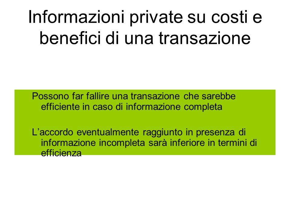 Informazioni private su costi e benefici di una transazione Possono far fallire una transazione che sarebbe efficiente in caso di informazione complet