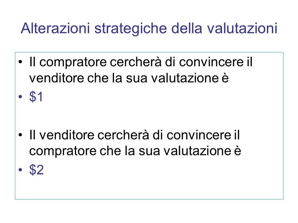 Alterazioni strategiche della valutazioni Il compratore cercherà di convincere il venditore che la sua valutazione è $1 Il venditore cercherà di convi