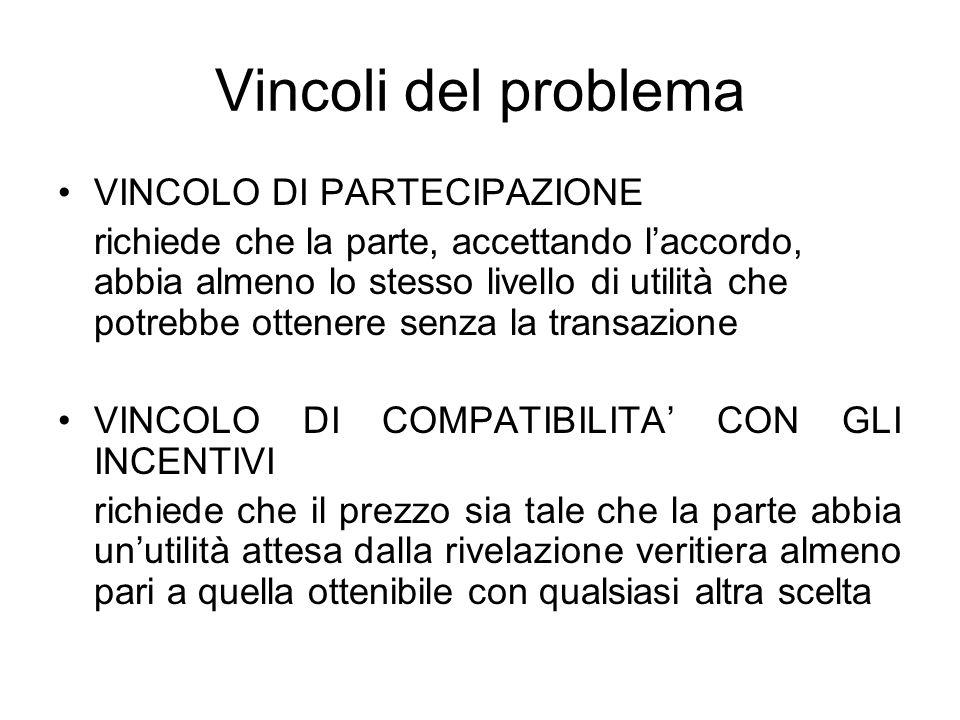 Vincoli del problema VINCOLO DI PARTECIPAZIONE richiede che la parte, accettando laccordo, abbia almeno lo stesso livello di utilità che potrebbe otte