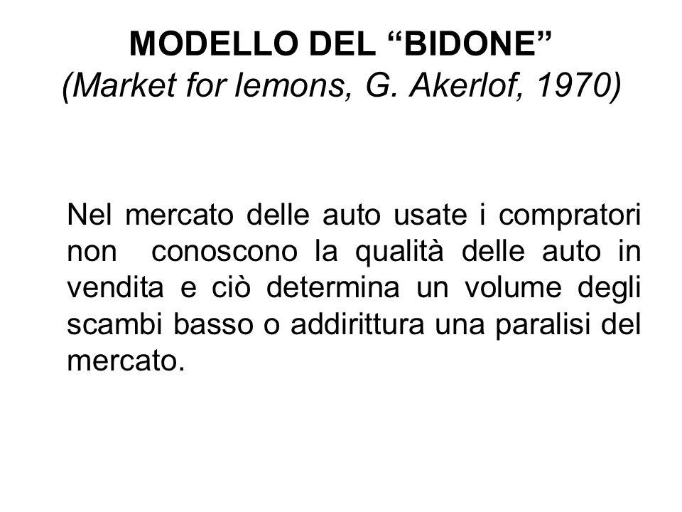 MODELLO DEL BIDONE (Market for lemons, G. Akerlof, 1970) Nel mercato delle auto usate i compratori non conoscono la qualità delle auto in vendita e ci