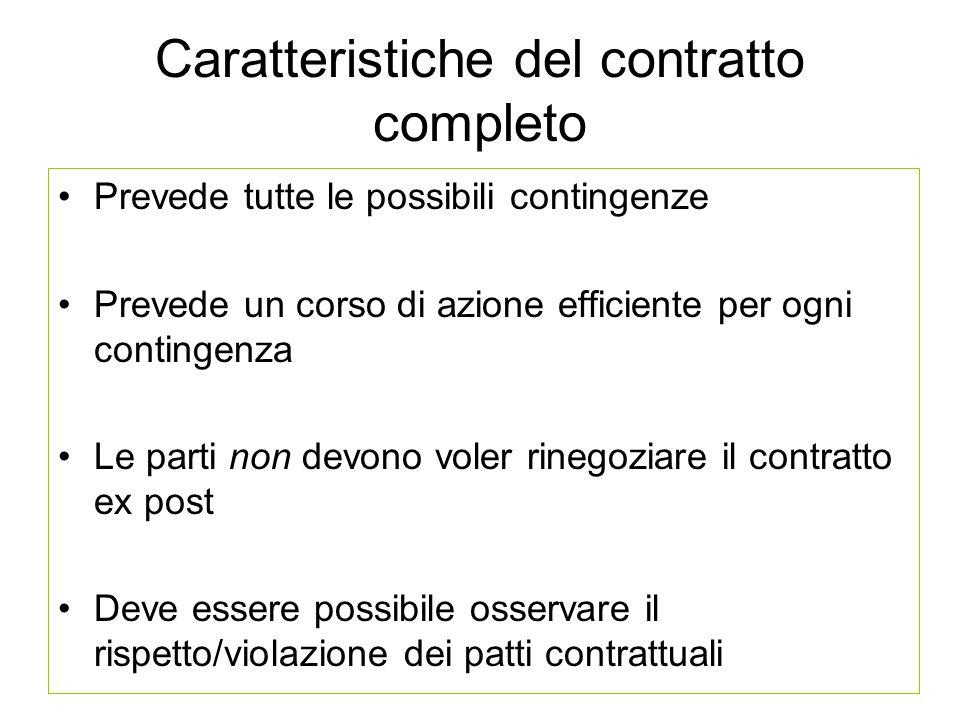 Caratteristiche del contratto completo Prevede tutte le possibili contingenze Prevede un corso di azione efficiente per ogni contingenza Le parti non