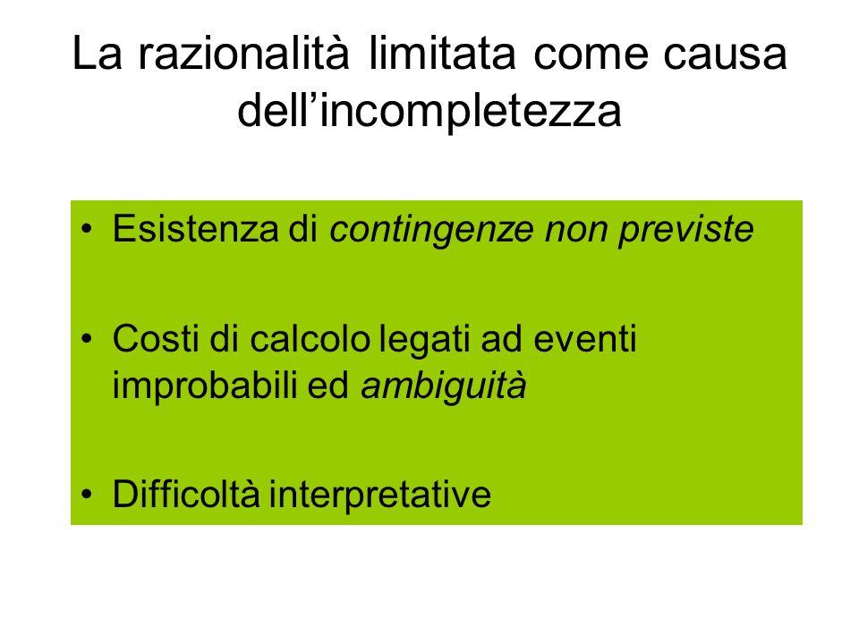 La razionalità limitata come causa dellincompletezza Esistenza di contingenze non previste Costi di calcolo legati ad eventi improbabili ed ambiguità