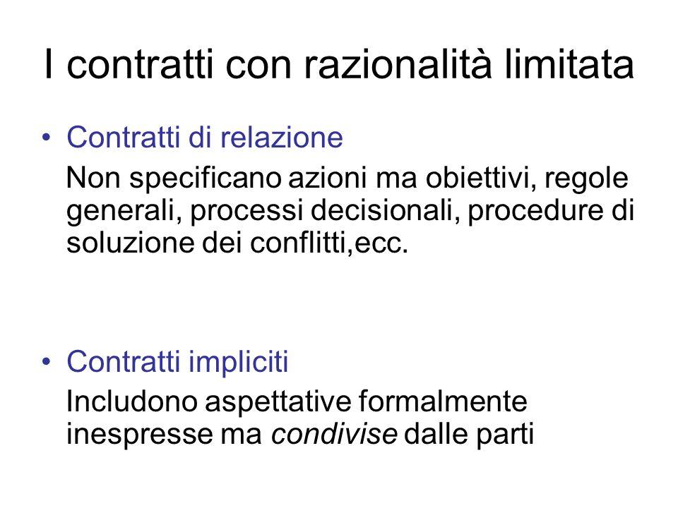I contratti con razionalità limitata Contratti di relazione Non specificano azioni ma obiettivi, regole generali, processi decisionali, procedure di s