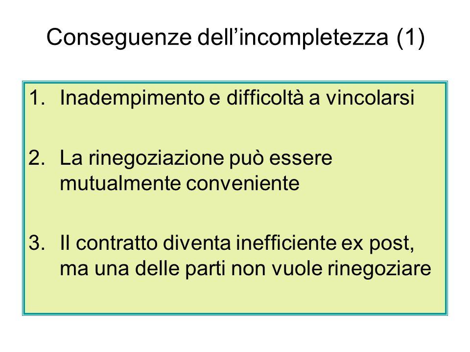 Conseguenze dellincompletezza (1) 1.Inadempimento e difficoltà a vincolarsi 2.La rinegoziazione può essere mutualmente conveniente 3.Il contratto dive