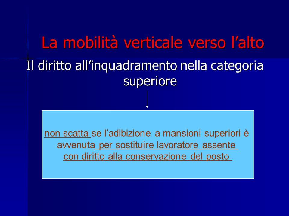 La mobilità verticale verso lalto Il diritto allinquadramento nella categoria superiore non scatta se ladibizione a mansioni superiori è avvenuta per