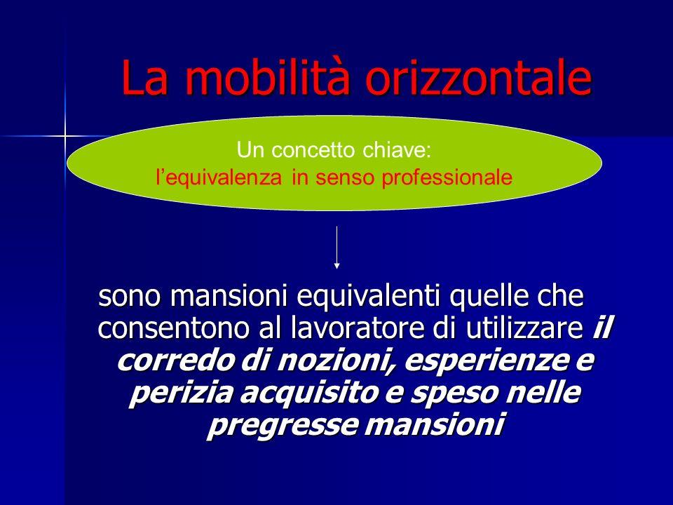La mobilità orizzontale sono mansioni equivalenti quelle che consentono al lavoratore di utilizzare il corredo di nozioni, esperienze e perizia acquis