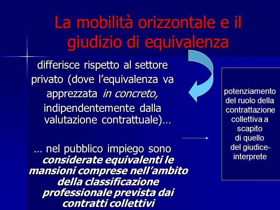 La mobilità orizzontale e il giudizio di equivalenza differisce rispetto al settore privato (dove lequivalenza va apprezzata in concreto, indipendente