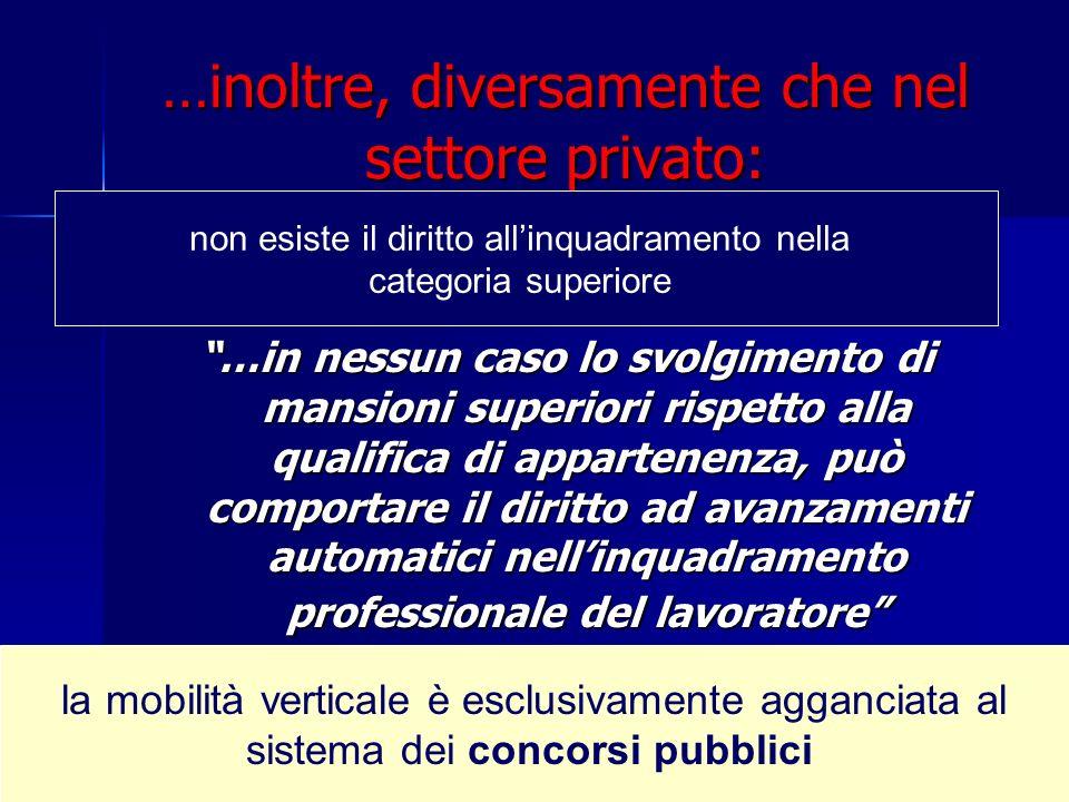…inoltre, diversamente che nel settore privato: …in nessun caso lo svolgimento di mansioni superiori rispetto alla qualifica di appartenenza, può comp