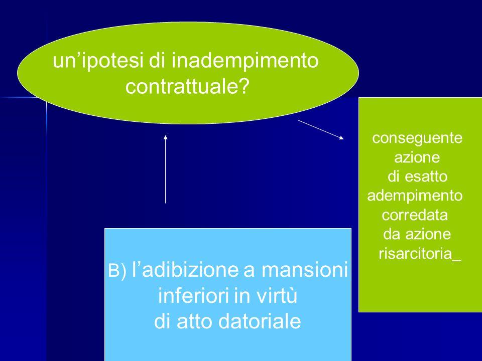 B) ladibizione a mansioni inferiori in virtù di atto datoriale unipotesi di inadempimento contrattuale? conseguente azione di esatto adempimento corre