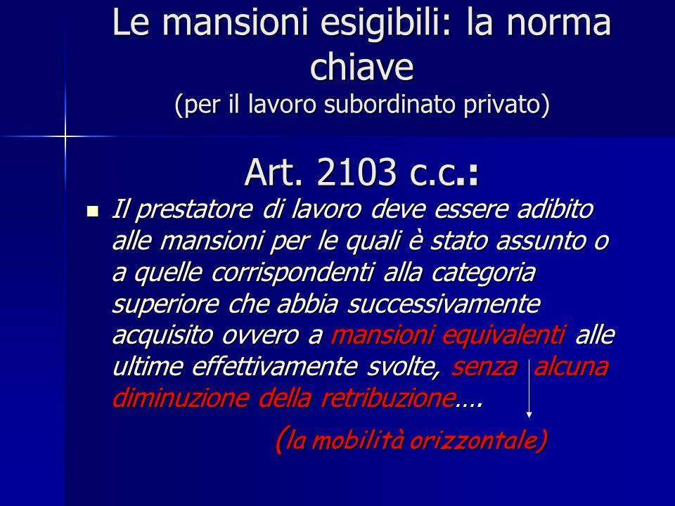 Le mansioni esigibili: la norma chiave (per il lavoro subordinato privato) Art. 2103 c.c.: Il prestatore di lavoro deve essere adibito alle mansioni p