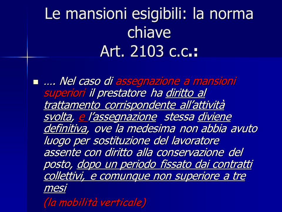 Le mansioni esigibili: la norma chiave Art. 2103 c.c.: …. Nel caso di assegnazione a mansioni superiori il prestatore ha diritto al trattamento corris