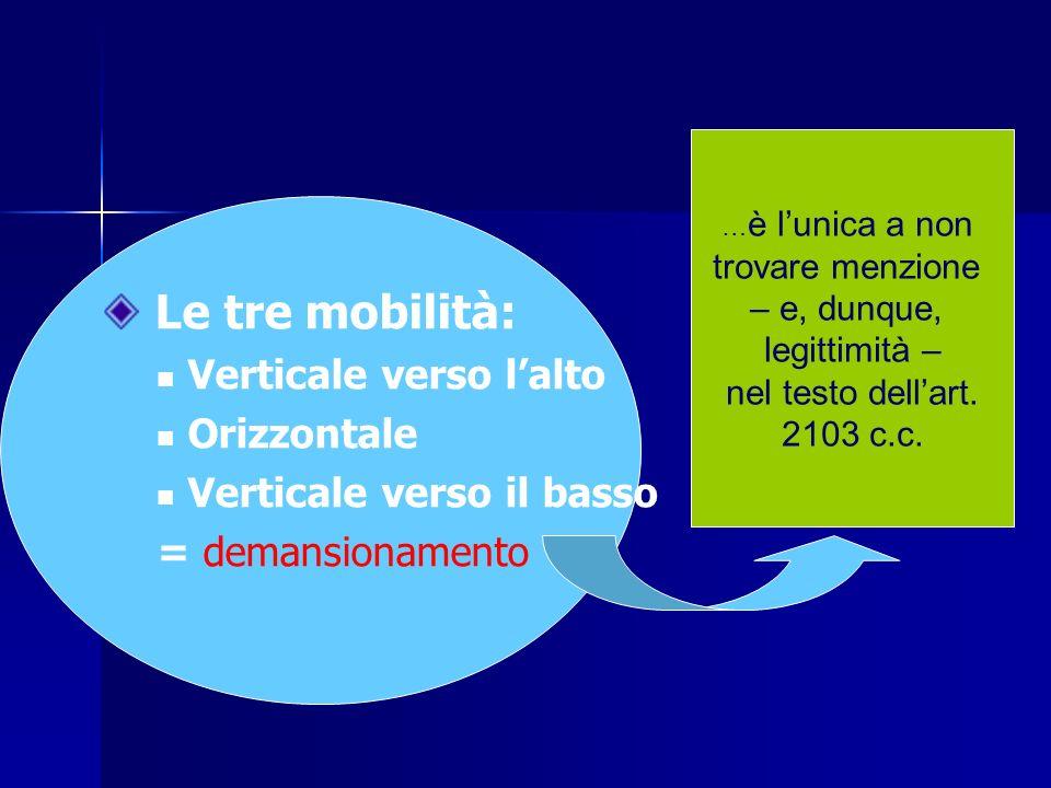 Le tre mobilità: Verticale verso lalto Orizzontale Verticale verso il basso = demansionamento … è lunica a non trovare menzione – e, dunque, legittimi