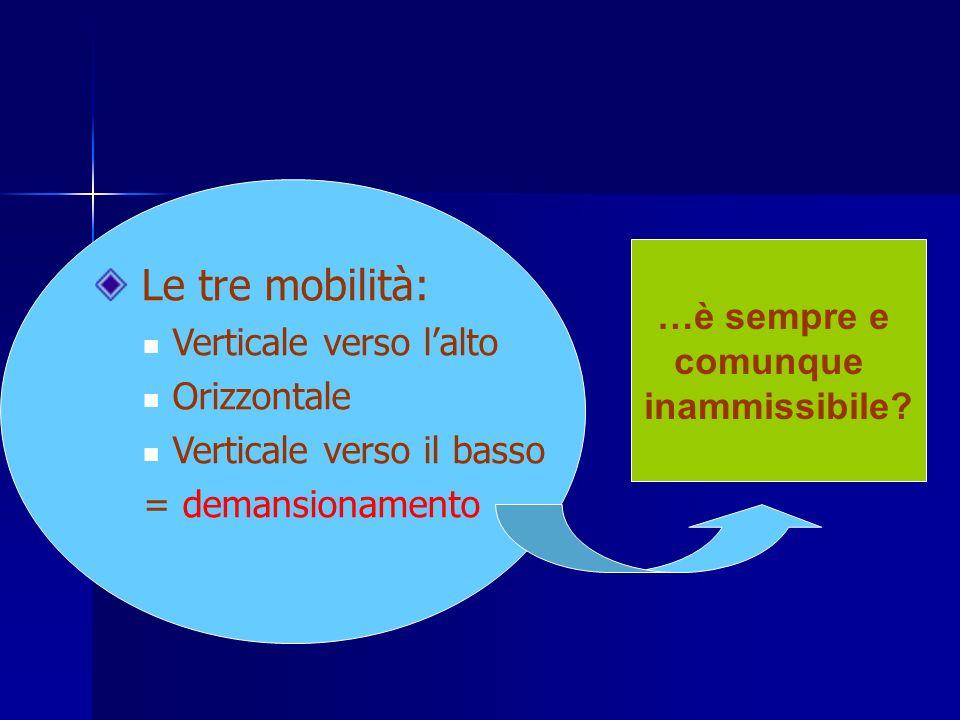 Le tre mobilità: Verticale verso lalto Orizzontale Verticale verso il basso = demansionamento …è sempre e comunque inammissibile?