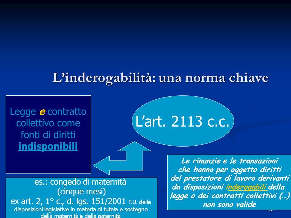 26 Linderogabilità: una norma chiave Lart. 2113 c.c.