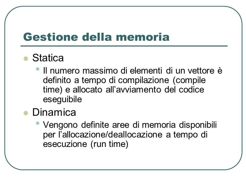 Gestione della memoria Statica Il numero massimo di elementi di un vettore è definito a tempo di compilazione (compile time) e allocato allavviamento del codice eseguibile Dinamica Vengono definite aree di memoria disponibili per lallocazione/deallocazione a tempo di esecuzione (run time)