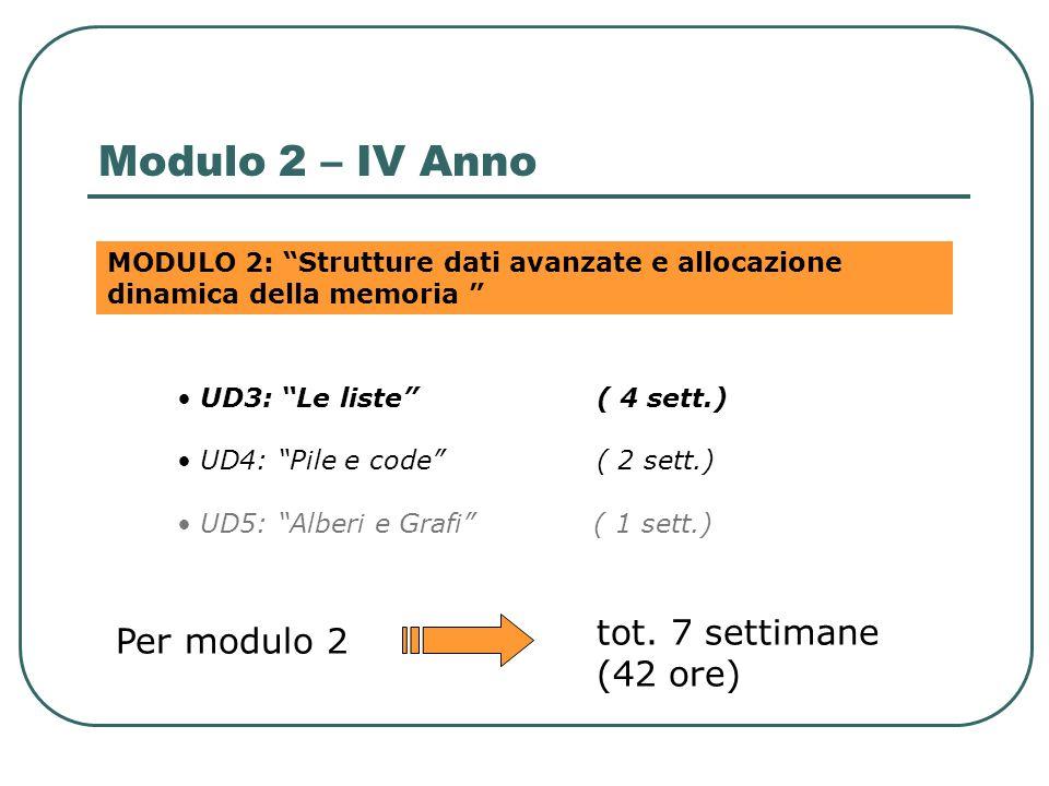 Modulo 2 – IV Anno MODULO 2: Strutture dati avanzate e allocazione dinamica della memoria Questo modulo è proposto per una quarta classe di un Istituto Tecnico Industriale ad indirizzo Informatico.