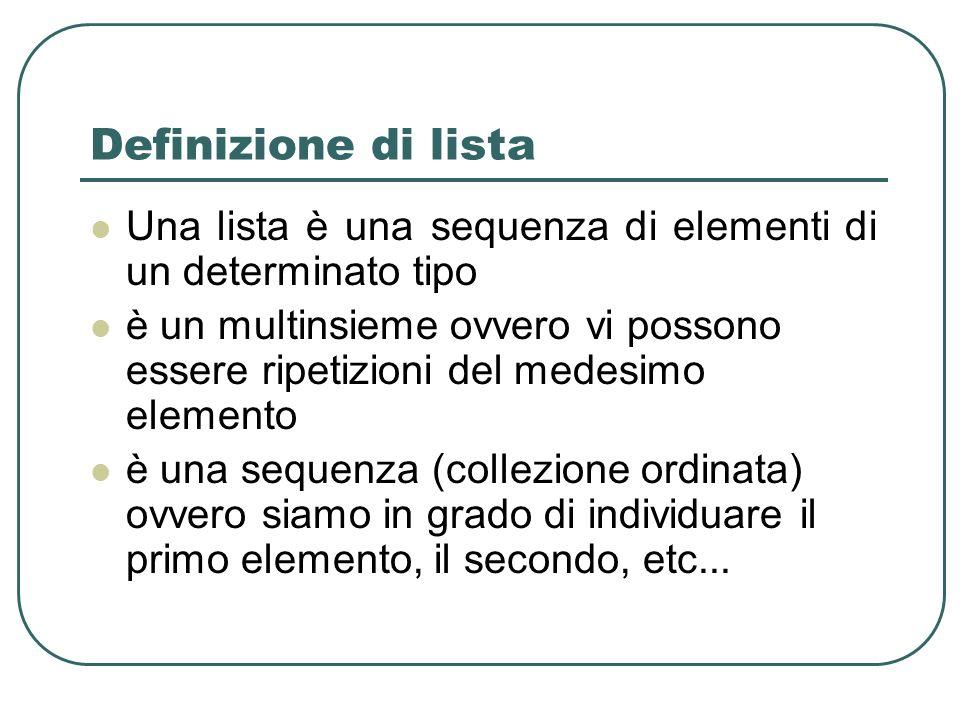 Definizione di lista Una lista è una sequenza di elementi di un determinato tipo è un multinsieme ovvero vi possono essere ripetizioni del medesimo elemento è una sequenza (collezione ordinata) ovvero siamo in grado di individuare il primo elemento, il secondo, etc...